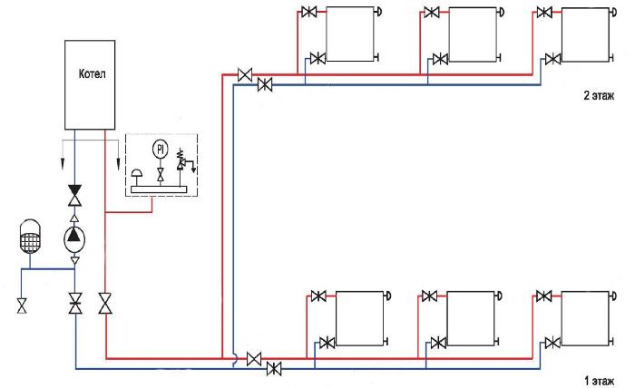 Подключение радиаторов отопление своими руками 490